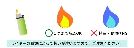 ライターは種類によって持込の可否が異なります。ご注意ください!